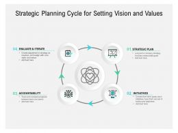 Strategic Planning Cycle For Setting Vision And Values