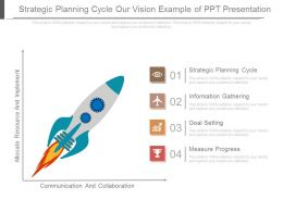 Strategic Planning Cycle Our Vision Example Of Ppt Presentation