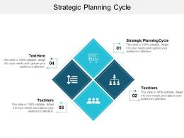 Strategic Planning Cycle Ppt Powerpoint Presentation Icon Model Cpb