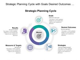 Strategic Planning Cycle With Goals Desired Outcomes Measures And Targets