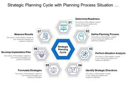 Strategic Planning Cycle With Planning Process Situation Analysis And Measure Results