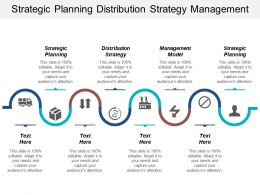 Strategic Planning Distribution Strategy Management Model Strategic Planning Cpb