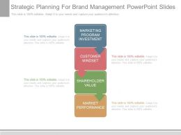 Strategic Planning For Brand Management Powerpoint Slides