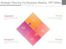 Strategic Planning For Business Meeting Ppt Slides