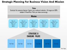 Strategic Planning For Business Vision And Mission Flat Powerpoint Design