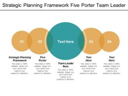 Strategic Planning Framework Five Porter Team Leader Role Cpb