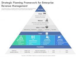 Strategic Planning Framework For Enterprise Revenue Management
