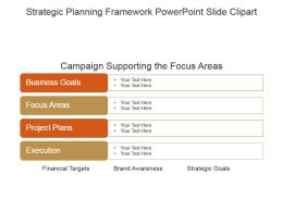 Strategic Planning Framework Powerpoint Slide Clipart