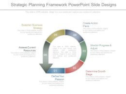 Strategic Planning Framework Powerpoint Slide Designs