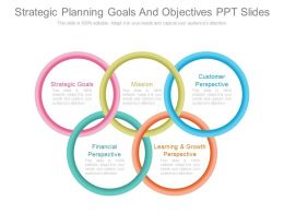 Strategic Planning Goals And Objectives Ppt Slides