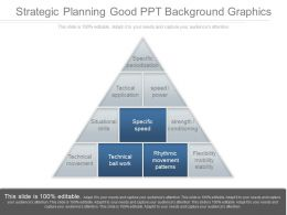 Strategic Planning Good Ppt Background Graphics