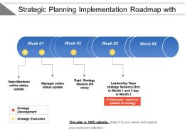 Strategic Planning Implementation Roadmap With