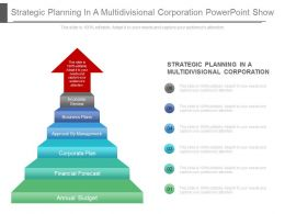 Strategic Planning In A Multidivisional Corporation Powerpoint Show