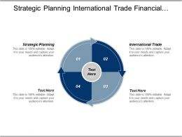 Strategic Planning International Trade Financial Analysis Brand Repositioning Cpb
