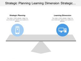 Strategic Planning Learning Dimension Strategic Performance Operational Performance