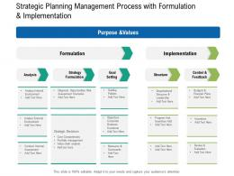 Strategic Planning Management Process With Formulation And Implementation