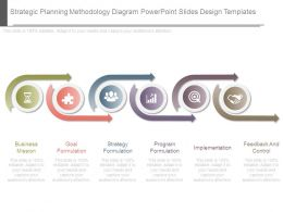 Strategic Planning Methodology Diagram Powerpoint Slides Design Templates
