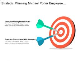 Strategic Planning Michael Porter Employee Development Skills Strategies Cpb