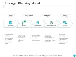 Strategic Planning Model Assessment Ppt Powerpoint Presentation Portfolio Guidelines