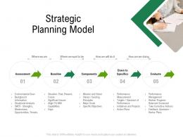 Strategic Planning Model Hospital Administration Ppt Inspiration Topics