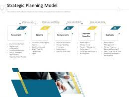 Strategic Planning Model Hospital Management Ppt Styles Portrait