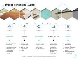 Strategic Planning Model Pharma Company Management Ppt Themes