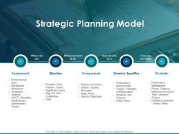 Strategic Planning Model Significant Issues Ppt Powerpoint Presentation Ideas