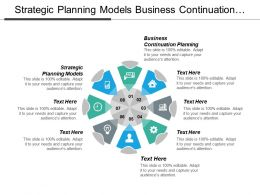 Strategic Planning Models Business Continuation Planning Thought Leadership Cpb