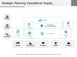 Strategic Planning Operational Supply Chain Management With Supplier Distributor And Customer