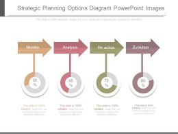 Strategic Planning Options Diagram Powerpoint Images
