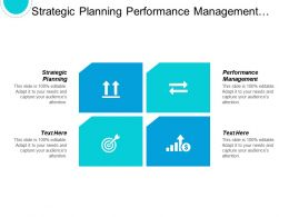 Strategic Planning Performance Management Risk Management Retail Merchandising Cpb