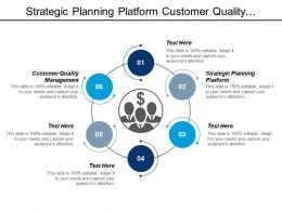 Strategic Planning Platform Customer Quality Management Retailer Category Management Cpb