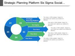 Strategic Planning Platform Six Sigma Social Responsibility Quality Management