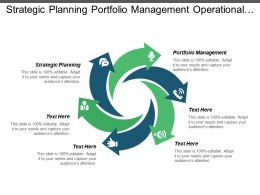 Strategic Planning Portfolio Management Operational Marketing Plan Operational Planning Cpb