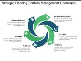 Strategic Planning Portfolio Management Operational Marketing Plan Operational Planning Cpb