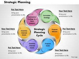 Strategic Planning Powerpoint Presentation Slide Template