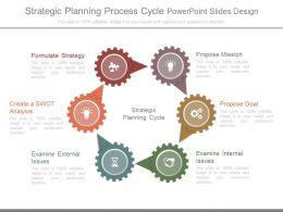 Strategic Planning Process Cycle Powerpoint Slides Design