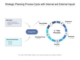 Strategic Planning Process Cycle With Internal And External Inputs