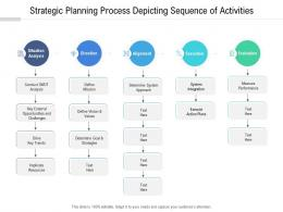 Strategic Planning Process Depicting Sequence Of Activities