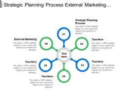 Strategic Planning Process External Marketing Sales Strategy Plan Cpb