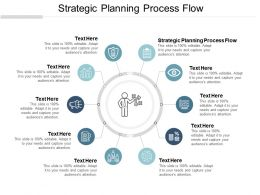 Strategic Planning Process Flow Ppt Powerpoint Presentation Gallery Microsoft Cpb