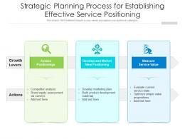 Strategic Planning Process For Establishing Effective Service Positioning
