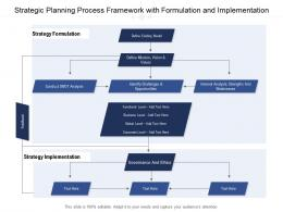 Strategic Planning Process Framework With Formulation And Implementation