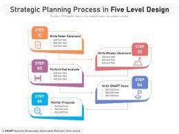 Strategic Planning Process In Five Level Design