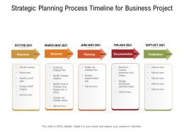 Strategic Planning Process Timeline For Business Project
