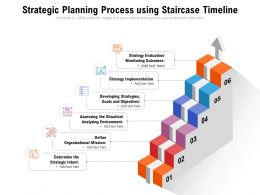 Strategic Planning Process Using Staircase Timeline