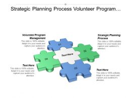 Strategic Planning Process Volunteer Program Management Financial Strategic Planning Cpb