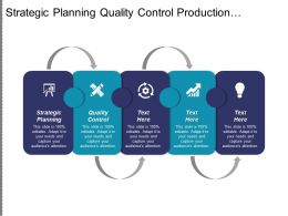 Strategic Planning Quality Control Production Management Retail Management Cpb