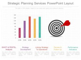 Strategic Planning Services Powerpoint Layout