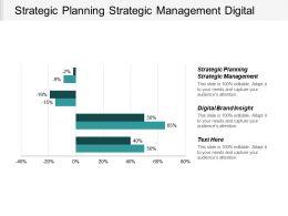 Strategic Planning Strategic Management Digital Brand Insight Optimize Branding Cpb